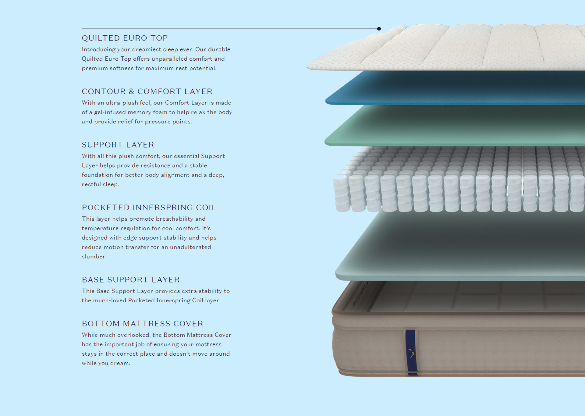 dreamcloud mattress layers